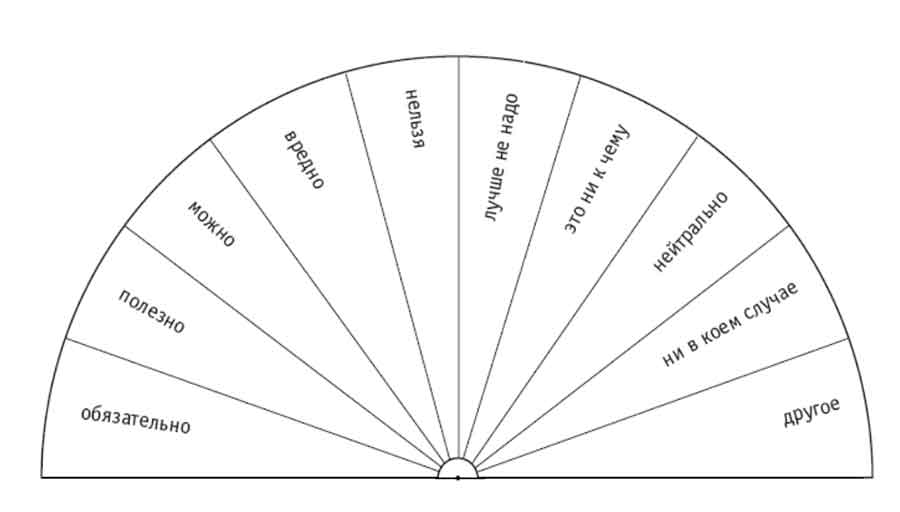 ДИАГРАММЫ РЕДКИЕ, бытовая диаграмма,
