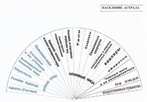 Диаграммы редкие2