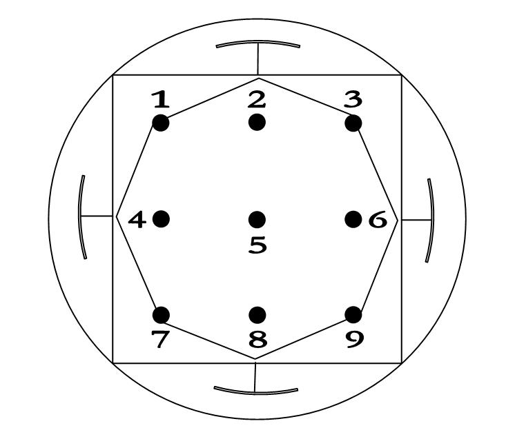 Числовая мандала человека 3