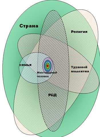 astralnye-sushhnosti-kak-izbavitsya-2.jpg