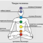 energetika-tela-cheloveka.jpg